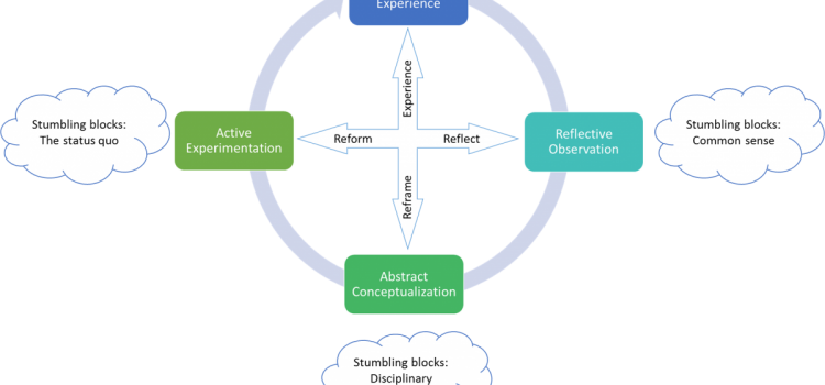 Experiential Learning and the Reflection Process