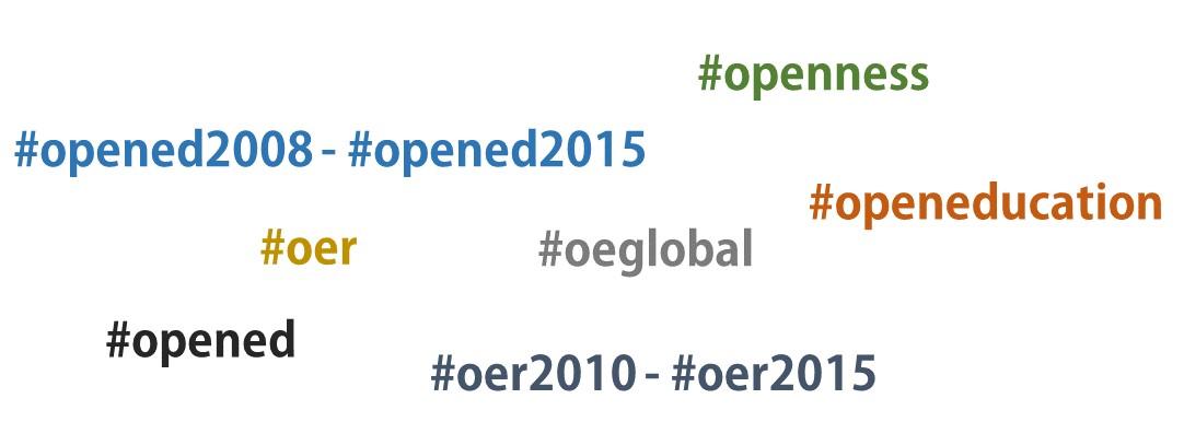 openhashtags