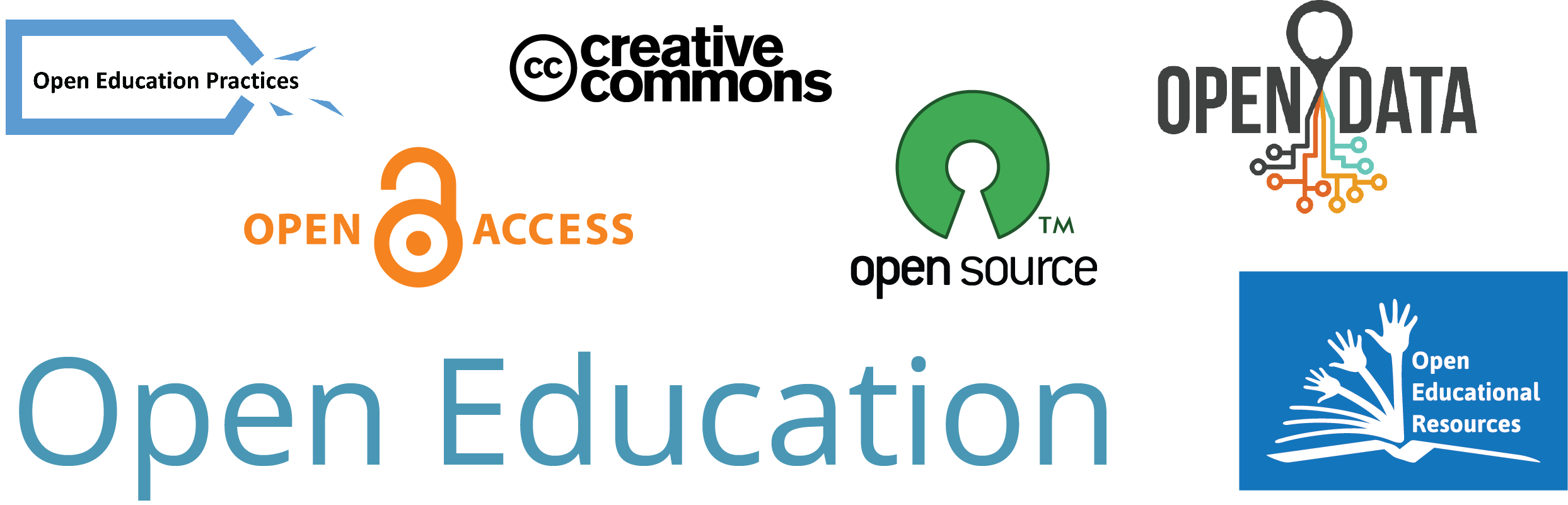 Open Education Banner